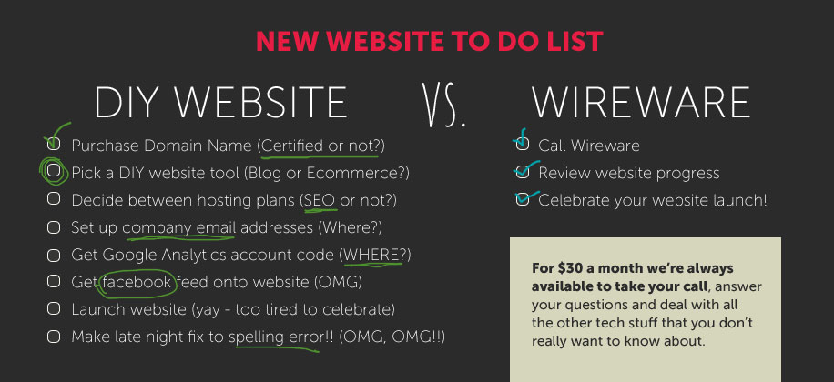 DIY Website vs. Wireware Small Business Website